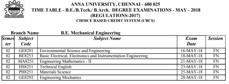 Anna University Time Table 2018 for April may Exam